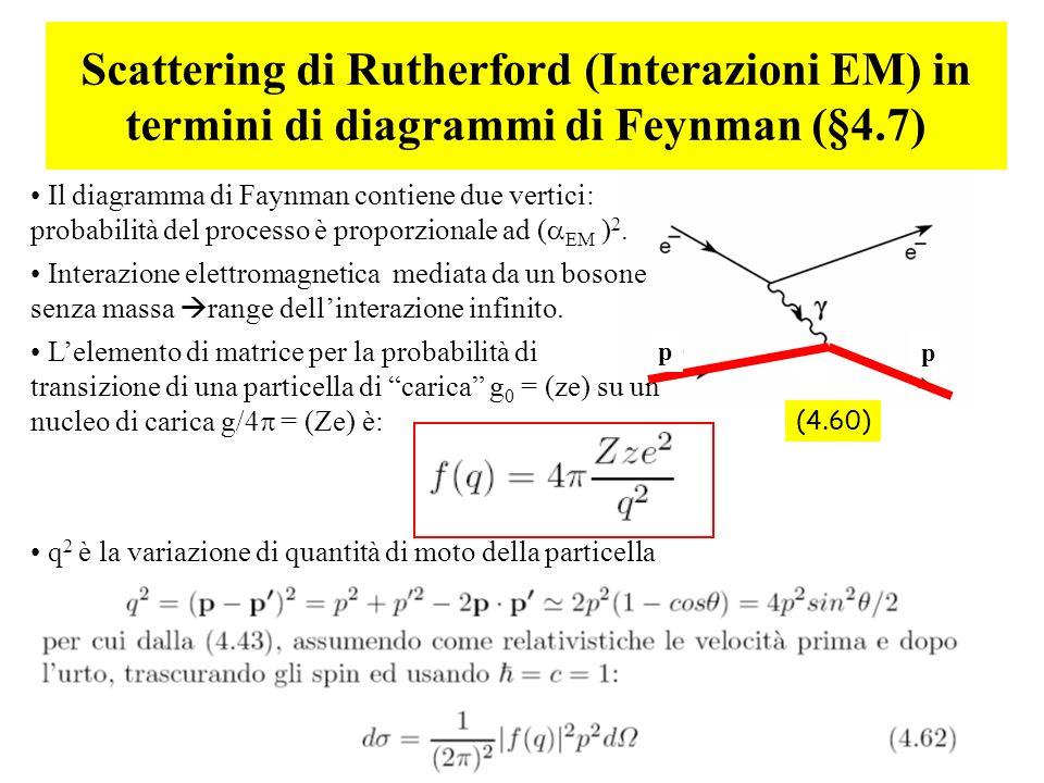 44 p p Scattering di Rutherford (Interazioni EM) in termini di diagrammi di Feynman (§4.7) Il diagramma di Faynman contiene due vertici: probabilità d