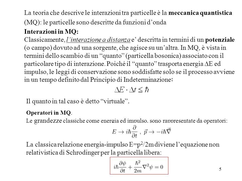Interazioni in MQ: Classicamente, linterazione a distanza e descritta in termini di un potenziale (o campo) dovuto ad una sorgente, che agisce su unal