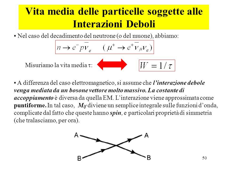 50 Vita media delle particelle soggette alle Interazioni Deboli Nel caso del decadimento del neutrone (o del muone), abbiamo: A differenza del caso el