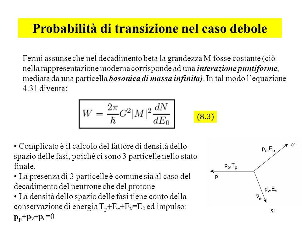51 Complicato è il calcolo del fattore di densità dello spazio delle fasi, poiché ci sono 3 particelle nello stato finale. La presenza di 3 particelle