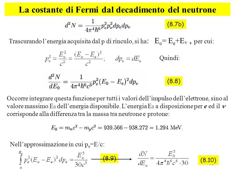 52 Trascurando lenergia acquisita dal p di rinculo, si ha : E o = E e +E, per cui: Occorre integrare questa funzione per tutti i valori dellimpulso de