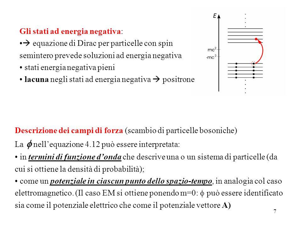 7 Descrizione dei campi di forza (scambio di particelle bosoniche) La nellequazione 4.12 può essere interpretata: in termini di funzione donda che des