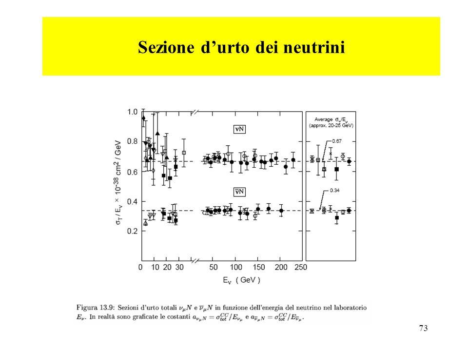 73 Sezione durto dei neutrini