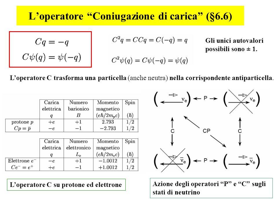 Loperatore Coniugazione di carica (§6.6) Gli unici autovalori possibili sono ± 1. Loperatore C trasforma una particella (anche neutra) nella corrispon
