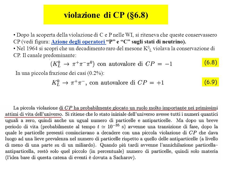 83 violazione di CP (§6.8) Dopo la scoperta della violazione di C e P nelle WI, si riteneva che queste conservassero CP (vedi figura: Azione degli ope