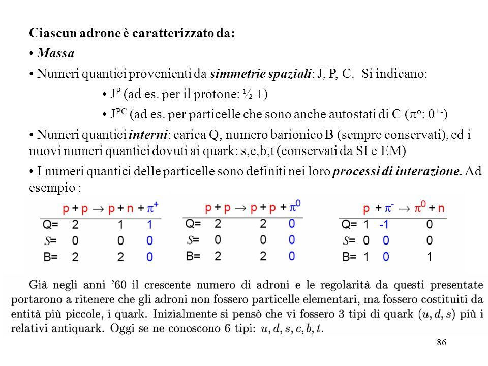 86 Ciascun adrone è caratterizzato da: Massa Numeri quantici provenienti da simmetrie spaziali: J, P, C. Si indicano: J P (ad es. per il protone: ½ +)
