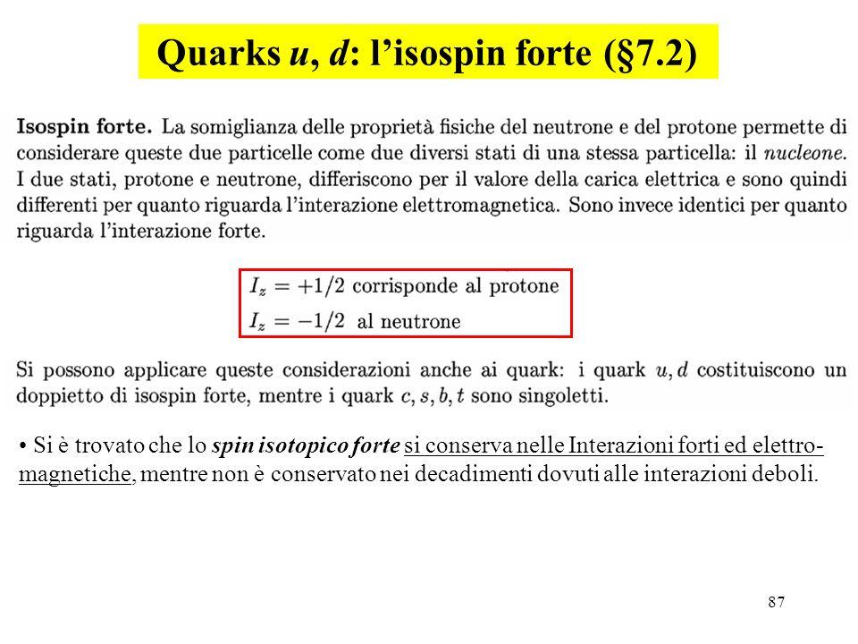 87 Si è trovato che lo spin isotopico forte si conserva nelle Interazioni forti ed elettro- magnetiche, mentre non è conservato nei decadimenti dovuti