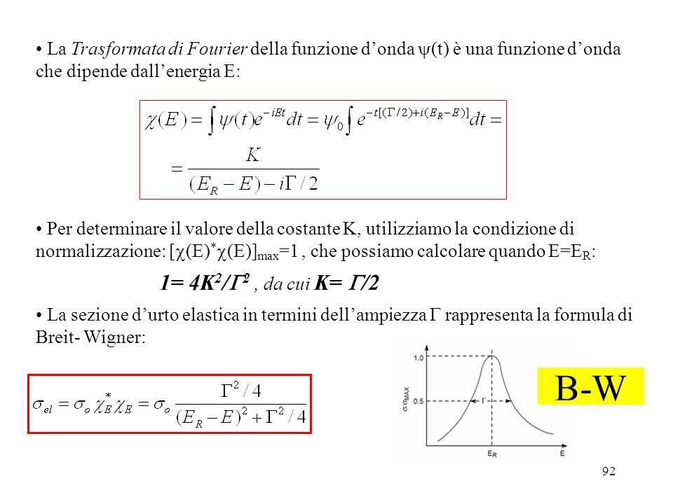 92 La Trasformata di Fourier della funzione donda (t) è una funzione donda che dipende dallenergia E: Per determinare il valore della costante K, util