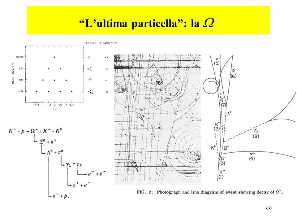99 Lultima particella: la -