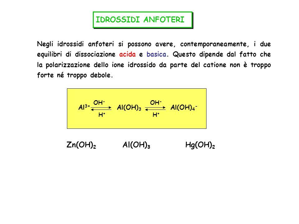 IDROSSIDI ANFOTERI Negli idrossidi anfoteri si possono avere, contemporaneamente, i due equilibri di dissociazione acida e basica.