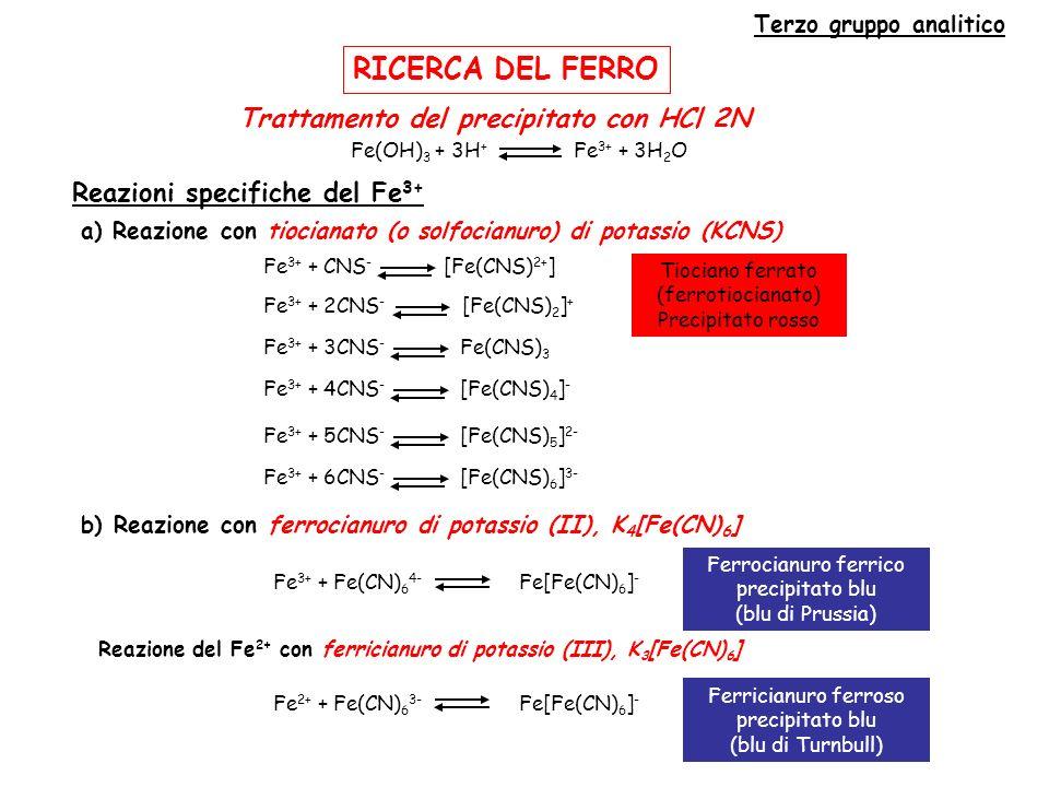 RICERCA DEL FERRO Terzo gruppo analitico Ferrocianuro ferrico precipitato blu (blu di Prussia) Reazioni specifiche del Fe 3+ b) Reazione con ferrocianuro di potassio (II), K 4 [Fe(CN) 6 ] a) Reazione con tiocianato (o solfocianuro) di potassio (KCNS) Tiociano ferrato (ferrotiocianato) Precipitato rosso Trattamento del precipitato con HCl 2N Fe(OH) 3 + 3H + Fe 3+ + 3H 2 O Fe 3+ + Fe(CN) 6 4- Fe[Fe(CN) 6 ] - Fe 3+ + CNS - [Fe(CNS) 2+ ] Fe 3+ + 2CNS - [Fe(CNS) 2 ] + Fe 3+ + 3CNS - Fe(CNS) 3 Fe 3+ + 4CNS - [Fe(CNS) 4 ] - Fe 3+ + 5CNS - [Fe(CNS) 5 ] 2- Fe 3+ + 6CNS - [Fe(CNS) 6 ] 3- Fe 2+ + Fe(CN) 6 3- Fe[Fe(CN) 6 ] - Ferricianuro ferroso precipitato blu (blu di Turnbull) Reazione del Fe 2+ con ferricianuro di potassio (III), K 3 [Fe(CN) 6 ]