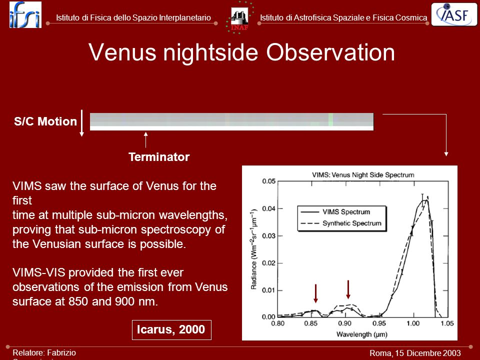 Istituto di Astrofisica Spaziale e Fisica CosmicaIstituto di Fisica dello Spazio Interplanetario Roma, 15 Dicembre 2003 Relatore: Fabrizio Capaccioni Venus nightside Observation VIMS saw the surface of Venus for the first time at multiple sub-micron wavelengths, proving that sub-micron spectroscopy of the Venusian surface is possible.