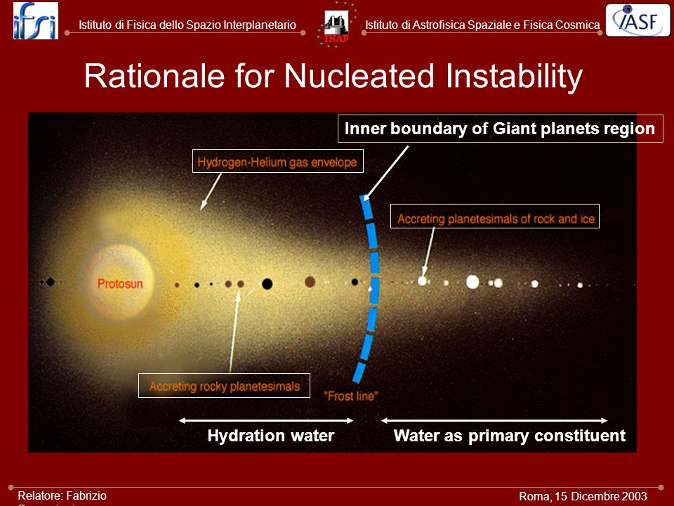 Istituto di Astrofisica Spaziale e Fisica CosmicaIstituto di Fisica dello Spazio Interplanetario Roma, 15 Dicembre 2003 Relatore: Fabrizio Capaccioni Rationale for Nucleated Instability Inner boundary of Giant planets region Hydration waterWater as primary constituent