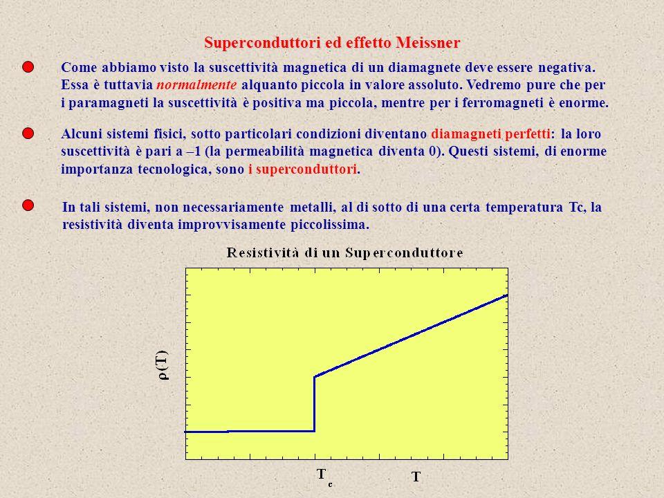 Come abbiamo visto la suscettività magnetica di un diamagnete deve essere negativa.