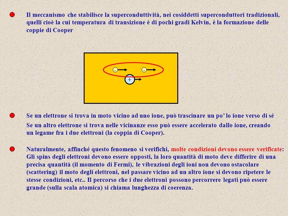 Il meccanismo che stabilisce la superconduttività, nei cosiddetti superconduttori tradizionali, quelli cioè la cui temperatura di transizione è di pochi gradi Kelvin, è la formazione delle coppie di Cooper + -- Se un elettrone si trova in moto vicino ad uno ione, può trascinare un po lo ione verso di sé Se un altro elettrone si trova nelle vicinanze esso può essere accelerato dallo ione, creando un legame fra i due elettroni (la coppia di Cooper).
