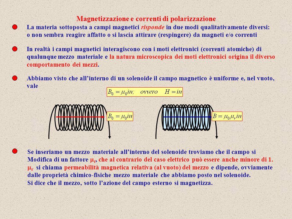 La materia sottoposta a campi magnetici risponde in due modi qualitativamente diversi: o non sembra reagire affatto o si lascia attirare (respingere) da magneti e/o correnti In realtà i campi magnetici interagiscono con i moti elettronici (correnti atomiche) di qualunque mezzo materiale e la natura microscopica dei moti elettronici origina il diverso comportamento dei mezzi.