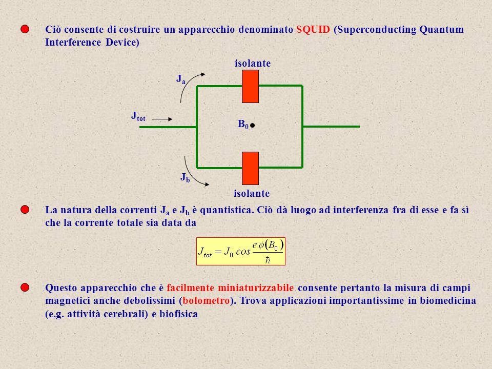Ciò consente di costruire un apparecchio denominato SQUID (Superconducting Quantum Interference Device) isolante B0B0 J tot JaJa JbJb La natura della correnti J a e J b è quantistica.