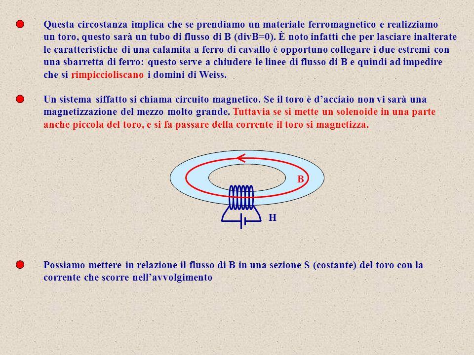 Questa circostanza implica che se prendiamo un materiale ferromagnetico e realizziamo un toro, questo sarà un tubo di flusso di B (divB=0).