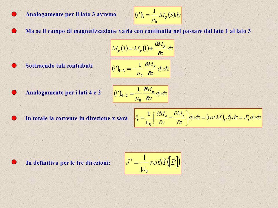 Analogamente per il lato 3 avremo Ma se il campo di magnetizzazione varia con continuità nel passare dal lato 1 al lato 3 Sottraendo tali contributi Analogamente per i lati 4 e 2 In totale la corrente in direzione x sarà In definitiva per le tre direzioni: