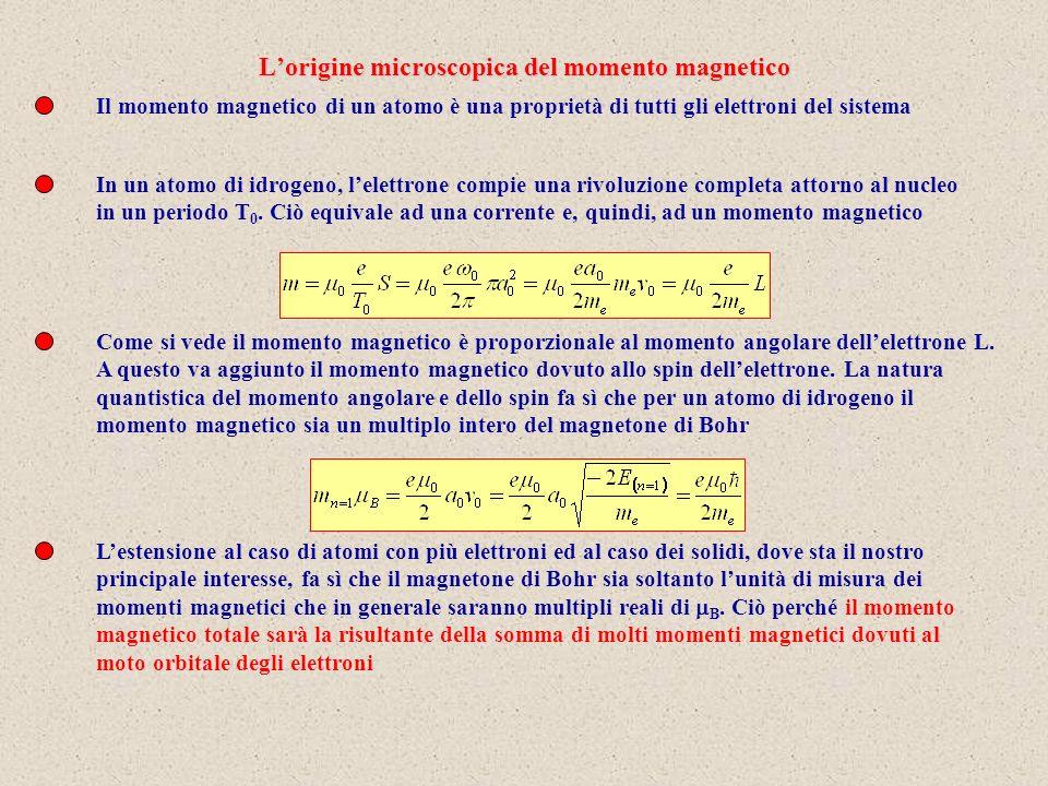 Il momento magnetico di un atomo è una proprietà di tutti gli elettroni del sistema In un atomo di idrogeno, lelettrone compie una rivoluzione completa attorno al nucleo in un periodo T 0.