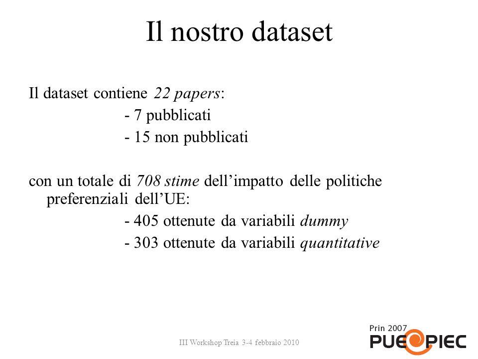 Il nostro dataset Il dataset contiene 22 papers: - 7 pubblicati - 15 non pubblicati con un totale di 708 stime dellimpatto delle politiche preferenzia