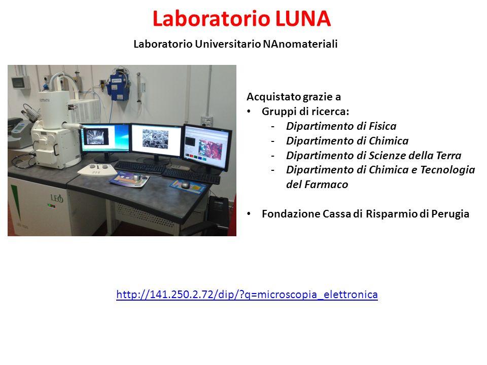Laboratorio LUNA Laboratorio Universitario NAnomateriali Acquistato grazie a Gruppi di ricerca: -Dipartimento di Fisica -Dipartimento di Chimica -Dipa