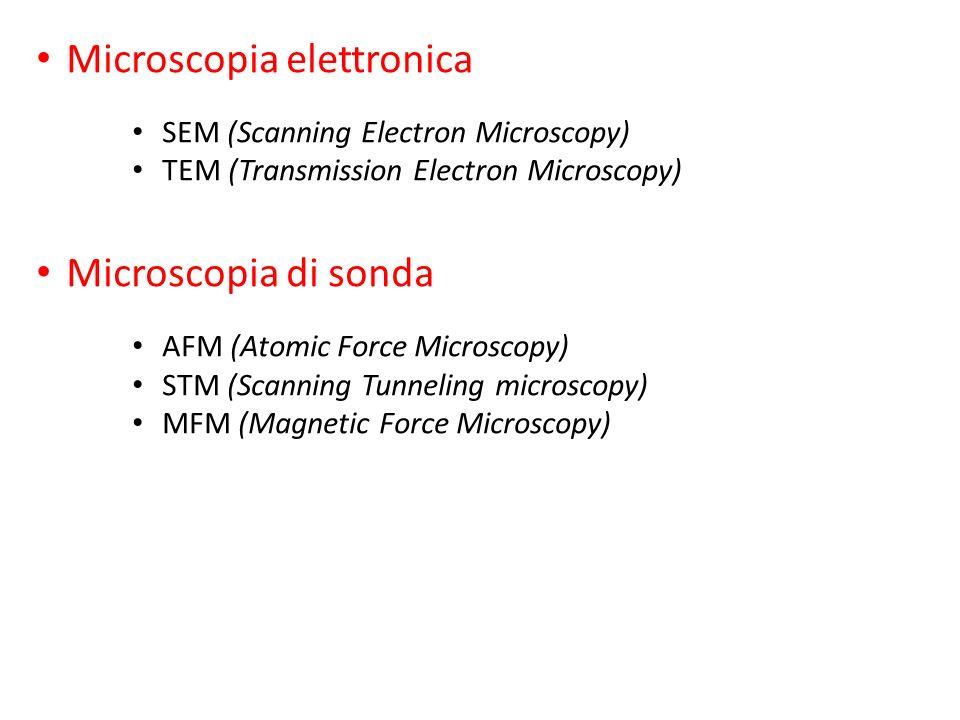 Microscopia elettronica SEM (Scanning Electron Microscopy) TEM (Transmission Electron Microscopy) Microscopia di sonda AFM (Atomic Force Microscopy) S
