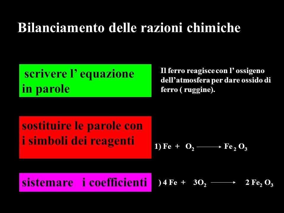 scrivere l equazione in parole sostituire le parole con i simboli dei reagenti sistemare i coefficienti 2) 4 Fe + 3O 2 2 Fe 2 O 3 1) Fe + O 2 Fe 2 O 3