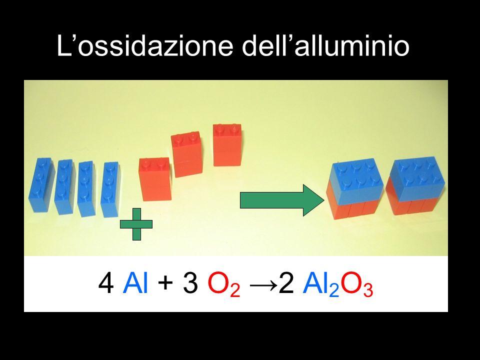 4 Al + 3 O 2 2 Al 2 O 3 Lossidazione dellalluminio
