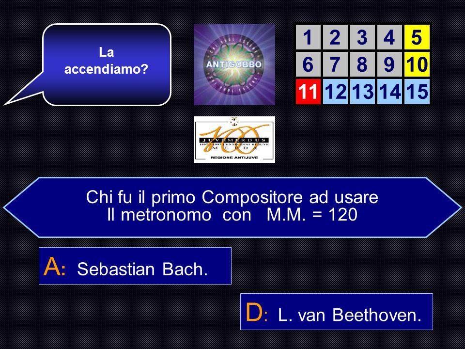 Chi fu il primo Compositore ad usare Il metronomo sulla partitura con M.M. = 120 A : J. S. Bach. B : A. Vivaldi. C : Giuseppe Verdi. D : L. van Beetho