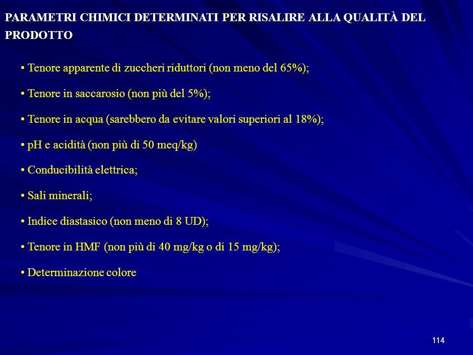 114 PARAMETRI CHIMICI DETERMINATI PER RISALIRE ALLA QUALITÀ DEL PRODOTTO Tenore apparente di zuccheri riduttori (non meno del 65%); Tenore in saccaros