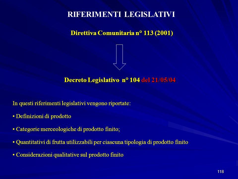 118 RIFERIMENTI LEGISLATIVI Decreto Legislativo n° 104 del 21/05/04 Decreto Legislativo n° 104 del 21/05/04 Direttiva Comunitaria n° 113 (2001) In que
