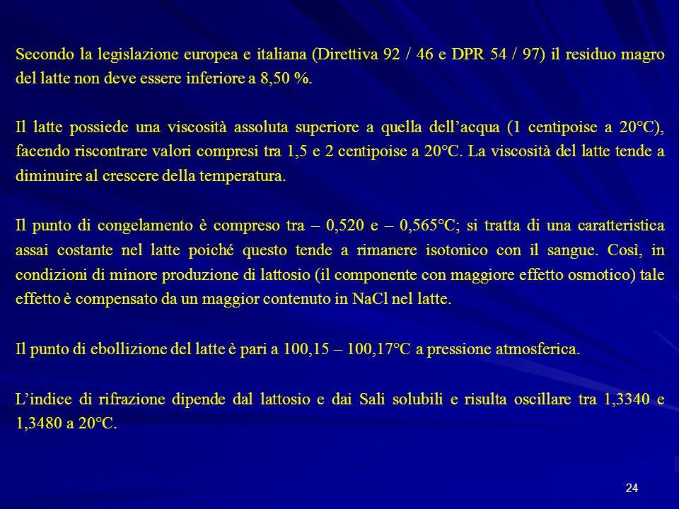 24 Secondo la legislazione europea e italiana (Direttiva 92 / 46 e DPR 54 / 97) il residuo magro del latte non deve essere inferiore a 8,50 %. Il latt