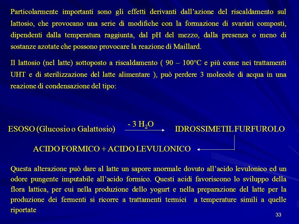 33 ESOSO (Glucosio o Galattosio) - 3 H 2 O IDROSSIMETIL FURFUROLO ACIDO FORMICO + ACIDO LEVULONICO Particolarmente importanti sono gli effetti derivan