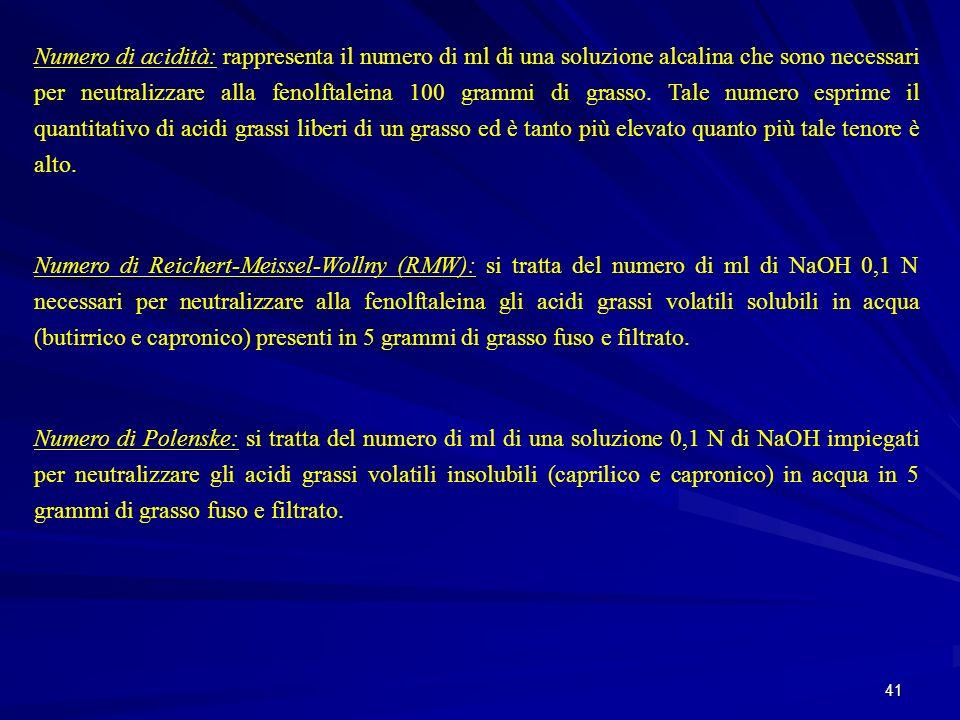 41 Numero di acidità: rappresenta il numero di ml di una soluzione alcalina che sono necessari per neutralizzare alla fenolftaleina 100 grammi di gras