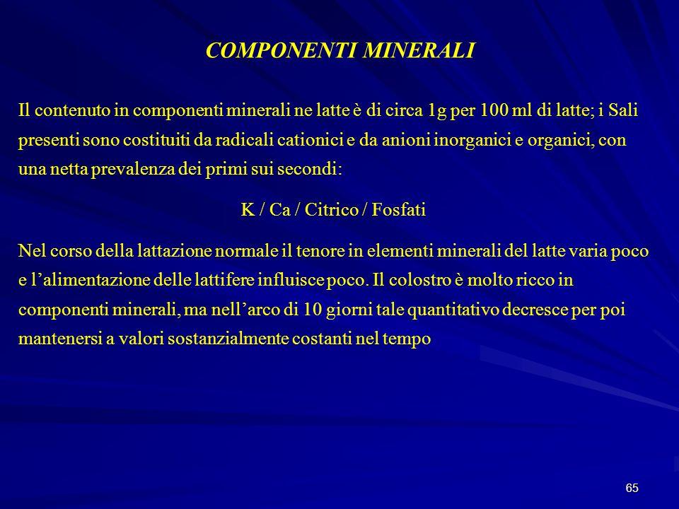 65 COMPONENTI MINERALI Il contenuto in componenti minerali ne latte è di circa 1g per 100 ml di latte; i Sali presenti sono costituiti da radicali cat