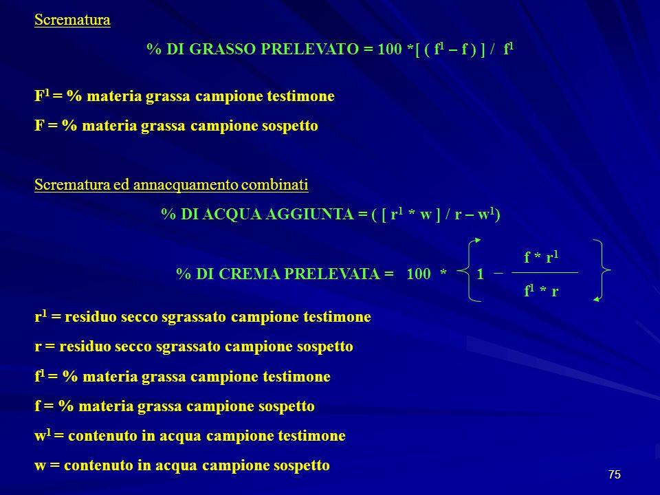 75 Scrematura % DI GRASSO PRELEVATO = 100 *[ ( f 1 – f ) ] / f 1 F 1 = % materia grassa campione testimone F = % materia grassa campione sospetto Scre