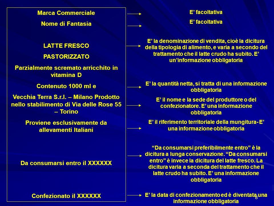 8 Marca Commerciale Nome di Fantasia LATTE FRESCO PASTORIZZATO Parzialmente scremato arricchito in vitamina D Contenuto 1000 ml e Vecchia Terra S.r.l.