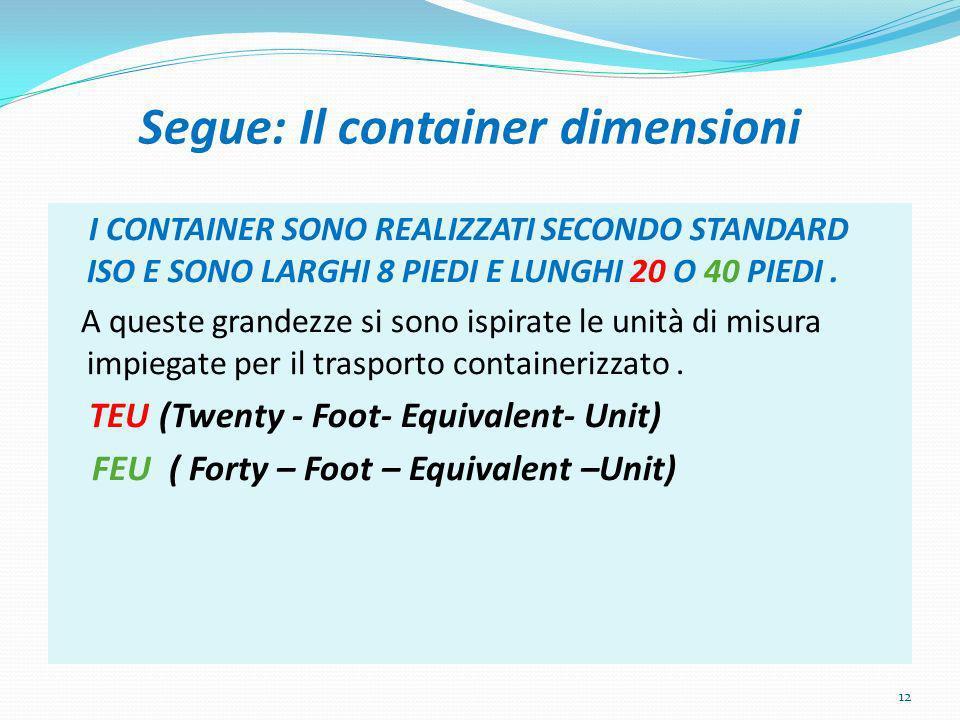 Segue: Il container dimensioni I CONTAINER SONO REALIZZATI SECONDO STANDARD ISO E SONO LARGHI 8 PIEDI E LUNGHI 20 O 40 PIEDI.