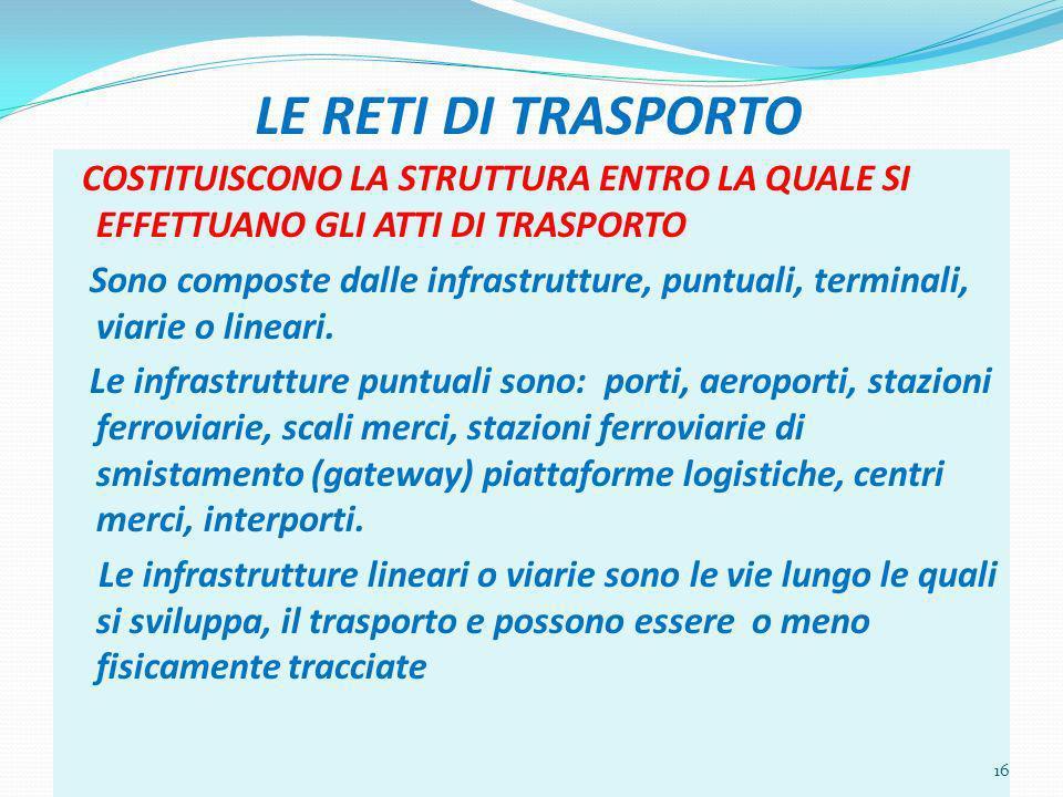 LE RETI DI TRASPORTO COSTITUISCONO LA STRUTTURA ENTRO LA QUALE SI EFFETTUANO GLI ATTI DI TRASPORTO Sono composte dalle infrastrutture, puntuali, terminali, viarie o lineari.