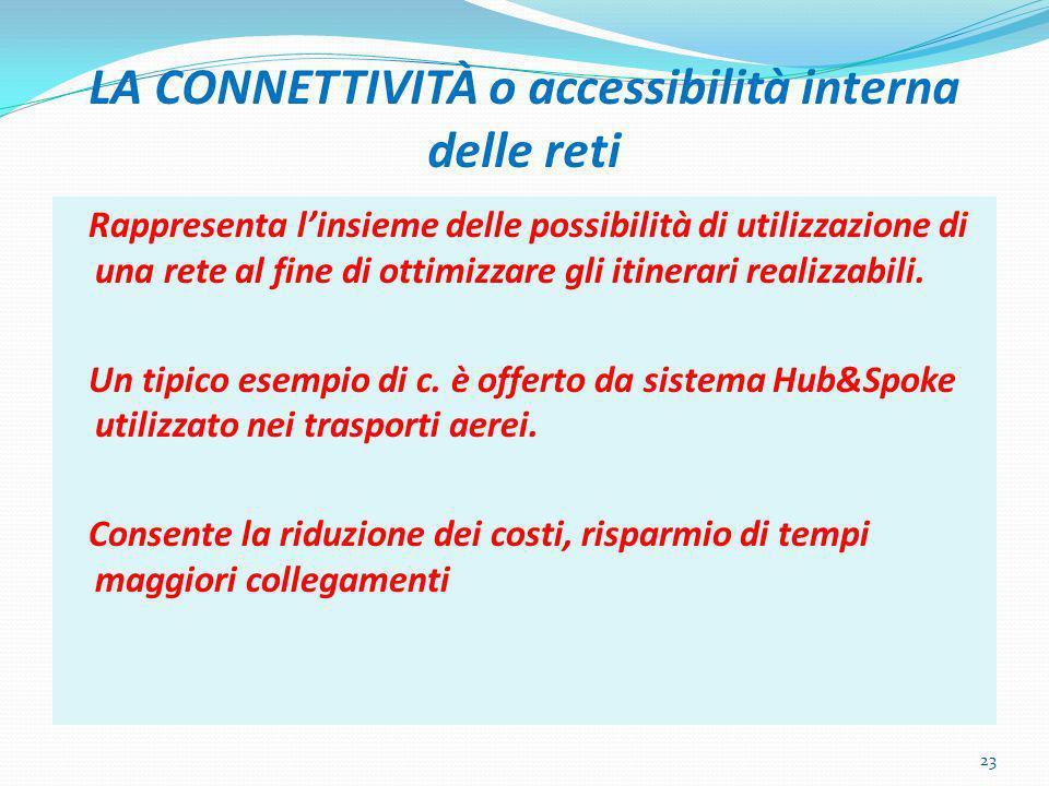 LA CONNETTIVITÀ o accessibilità interna delle reti Rappresenta linsieme delle possibilità di utilizzazione di una rete al fine di ottimizzare gli itinerari realizzabili.