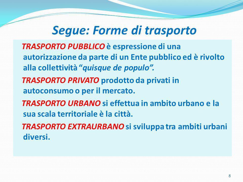 Segue: Forme di trasporto TRASPORTO PUBBLICO è espressione di una autorizzazione da parte di un Ente pubblico ed è rivolto alla collettività quisque de populo.