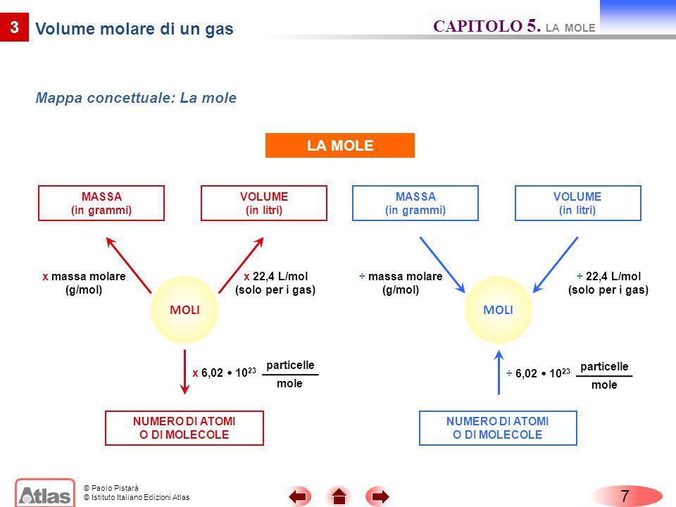 © Paolo Pistarà © Istituto Italiano Edizioni Atlas 7 3 Volume molare di un gas Mappa concettuale: La mole CAPITOLO 5. LA MOLE LA MOLE MOLI MASSA (in g