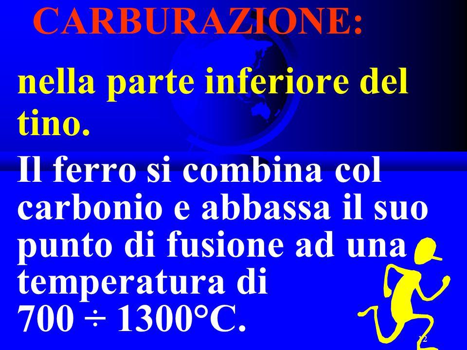 12 CARBURAZIONE: nella parte inferiore del tino. Il ferro si combina col carbonio e abbassa il suo punto di fusione ad una temperatura di 700 ÷ 1300°C