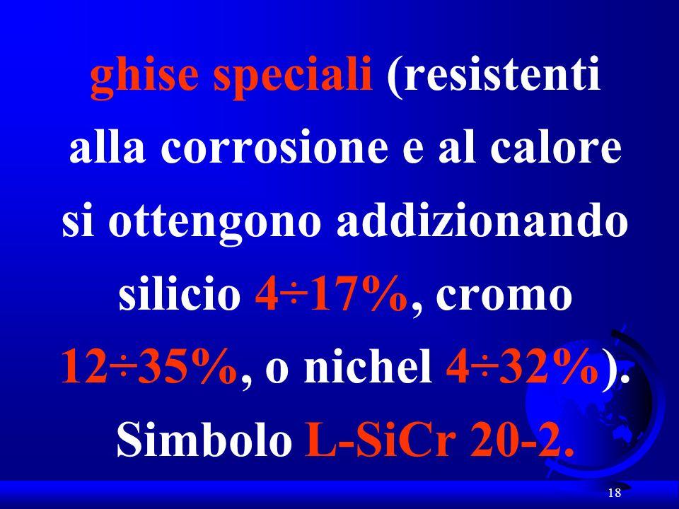 18 ghise speciali (resistenti alla corrosione e al calore si ottengono addizionando silicio 4÷17%, cromo 12÷35%, o nichel 4÷32%). Simbolo L-SiCr 20-2.