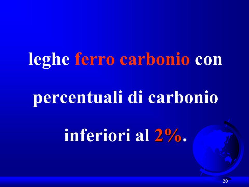 20 2% leghe ferro carbonio con percentuali di carbonio inferiori al 2%.