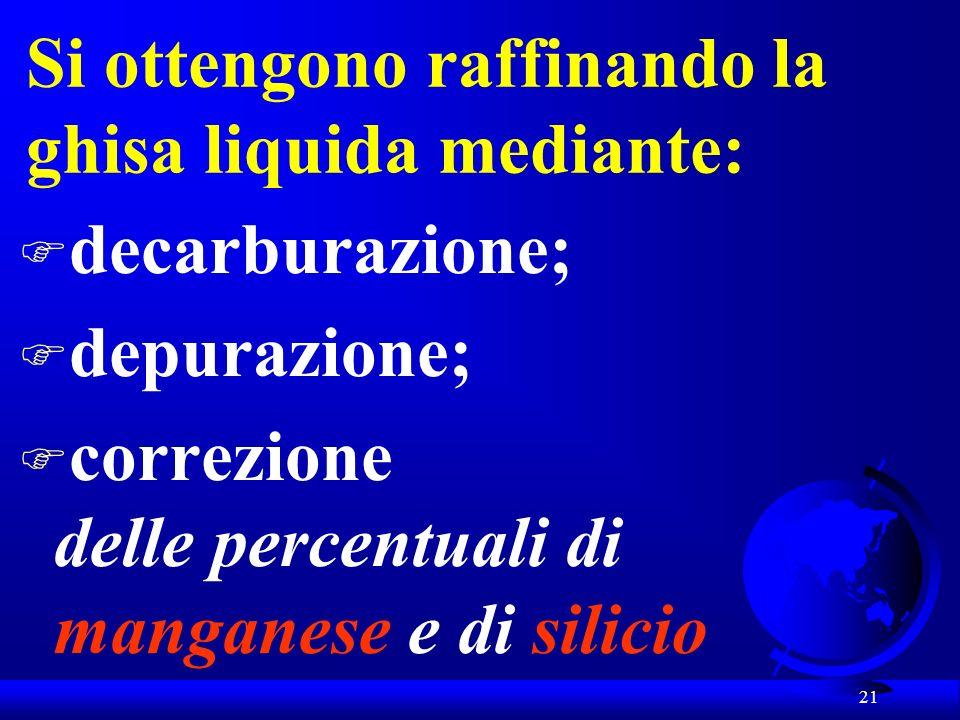21 Si ottengono raffinando la ghisa liquida mediante: F decarburazione; F depurazione; F correzione delle percentuali di manganese e di silicio