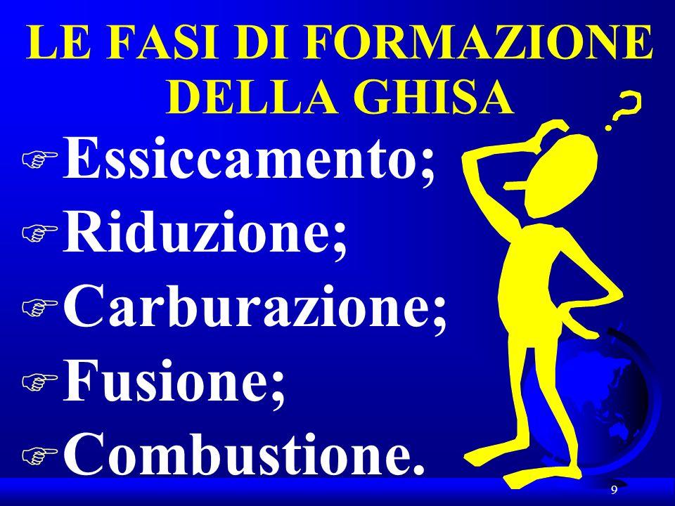 9 LE FASI DI FORMAZIONE DELLA GHISA F Essiccamento; F Riduzione; F Carburazione; F Fusione; F Combustione.