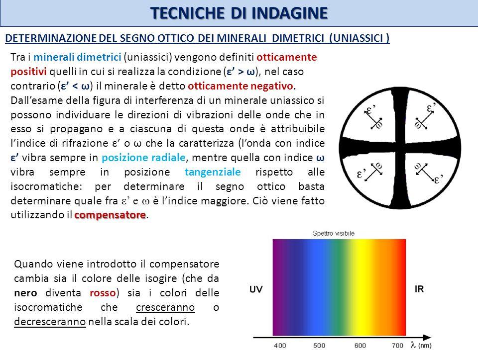 TECNICHE DI INDAGINE DETERMINAZIONE DEL SEGNO OTTICO DEI MINERALI DIMETRICI (UNIASSICI ) Tra i minerali dimetrici (uniassici) vengono definiti otticamente positivi quelli in cui si realizza la condizione (ε > ω), nel caso contrario (ε < ω) il minerale è detto otticamente negativo.