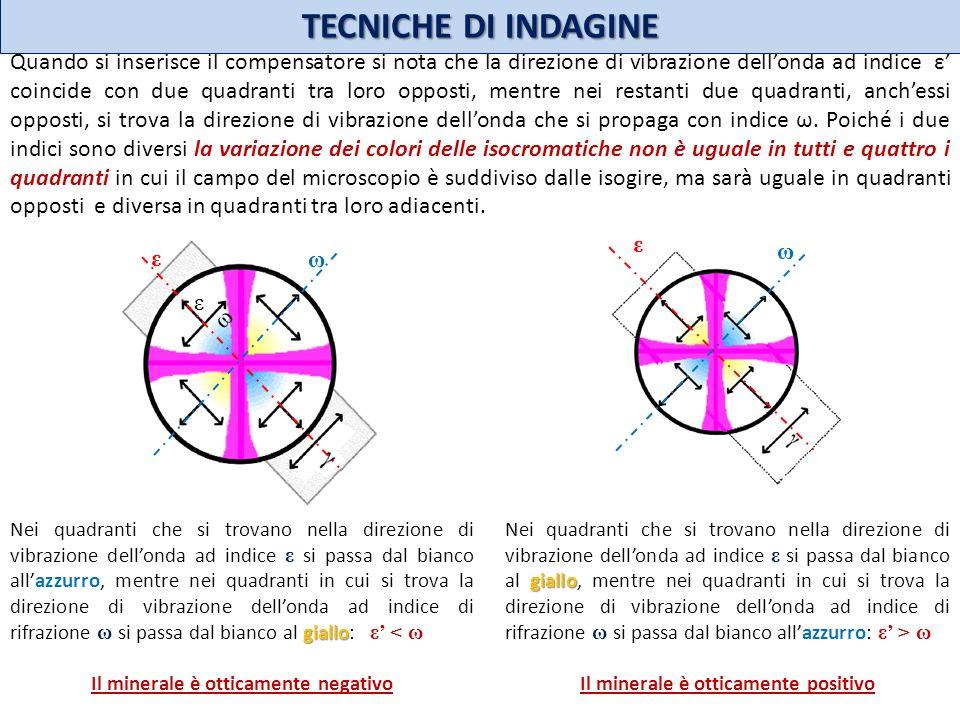 Quando si inserisce il compensatore si nota che la direzione di vibrazione dellonda ad indice ε coincide con due quadranti tra loro opposti, mentre nei restanti due quadranti, anchessi opposti, si trova la direzione di vibrazione dellonda che si propaga con indice ω.